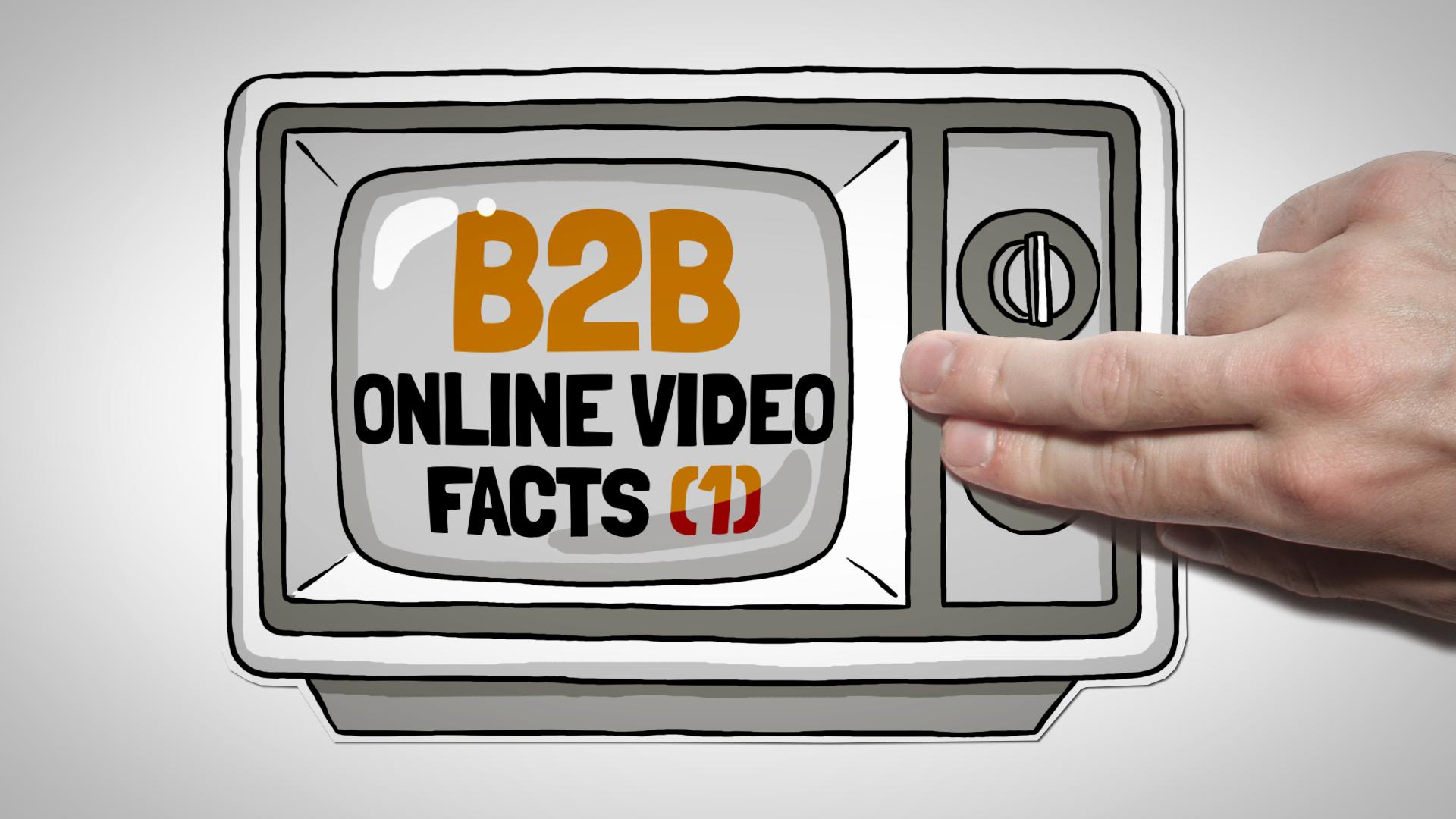 Erklärvideos im B2B Marketing